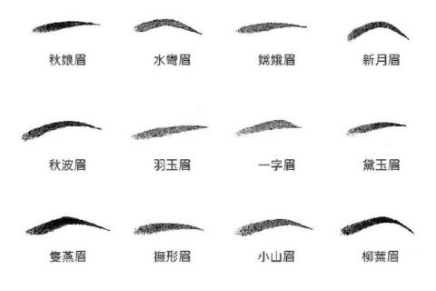 眉毛形状面相分析运程 眉毛看相命运如何