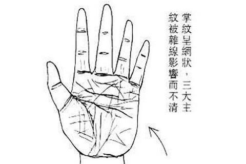 手纹乱的女人命不好吗 如何去化解手纹乱的情况